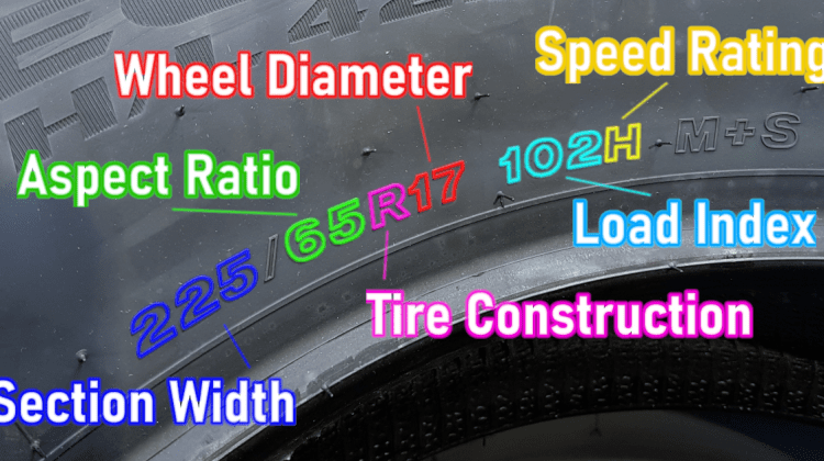Tire Size Meaning